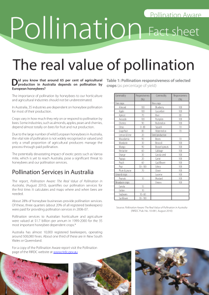 Pollination Aware –The Real Value of Pollination in Australia fact sheet - image