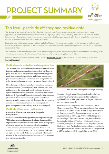 Tea tree - pesticide efficacy and residue data project summary - image