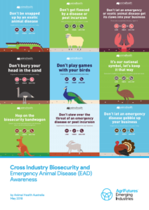 Cross Industry Biosecurity and Emergency Animal Disease (EAD) Awareness - image