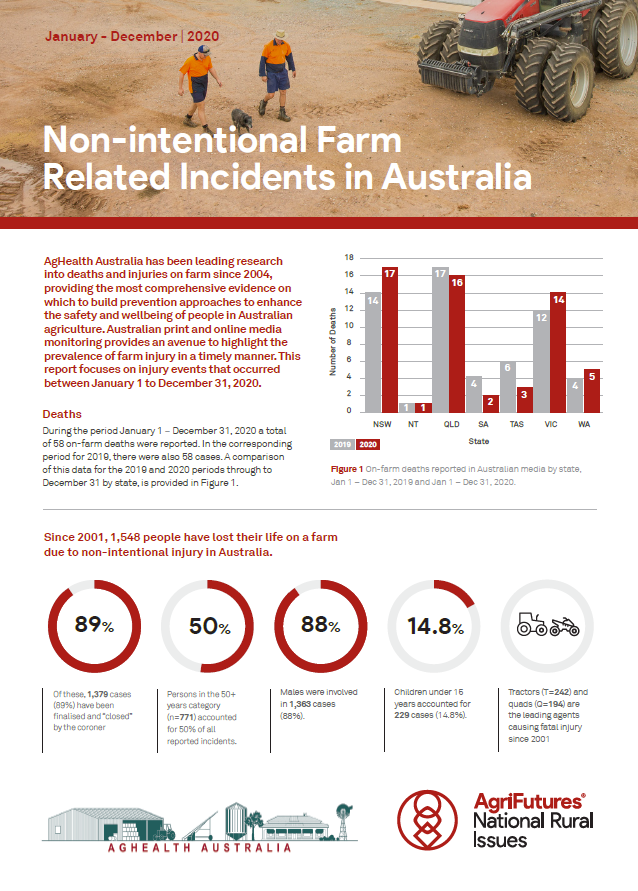 Non-intentional Farm Related Incidents in Australia 2020 - image